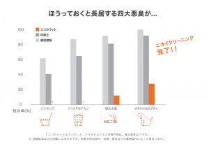 %e3%83%aa%e3%82%af%e3%82%b7%e3%83%ab%e2%91%a2