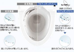 トイレ 清掃性 TOTO セフィオンテクト