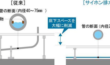 サイホン排水システム